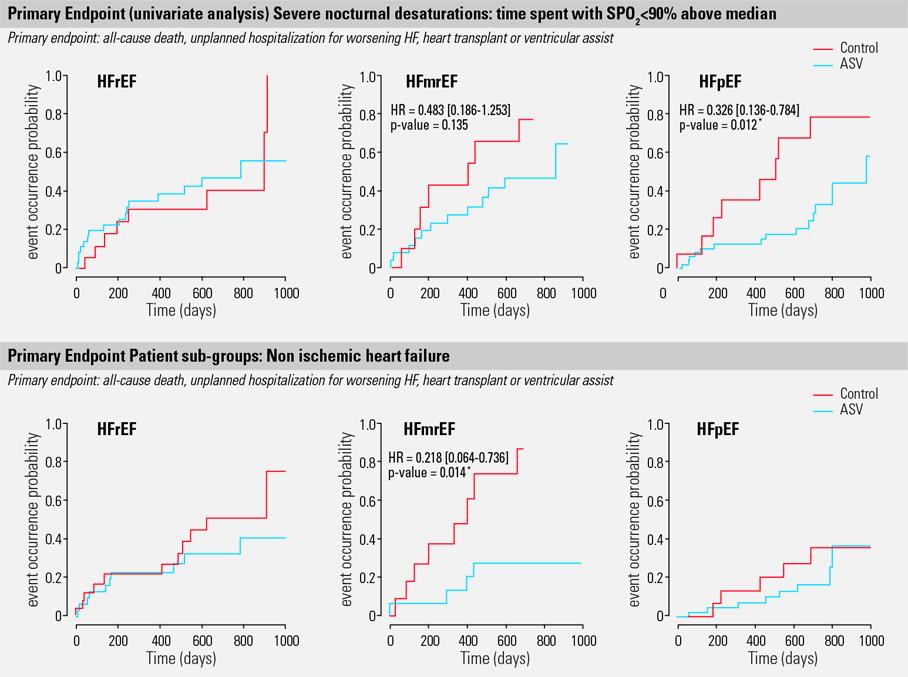FACE-study-interim-data-resmed