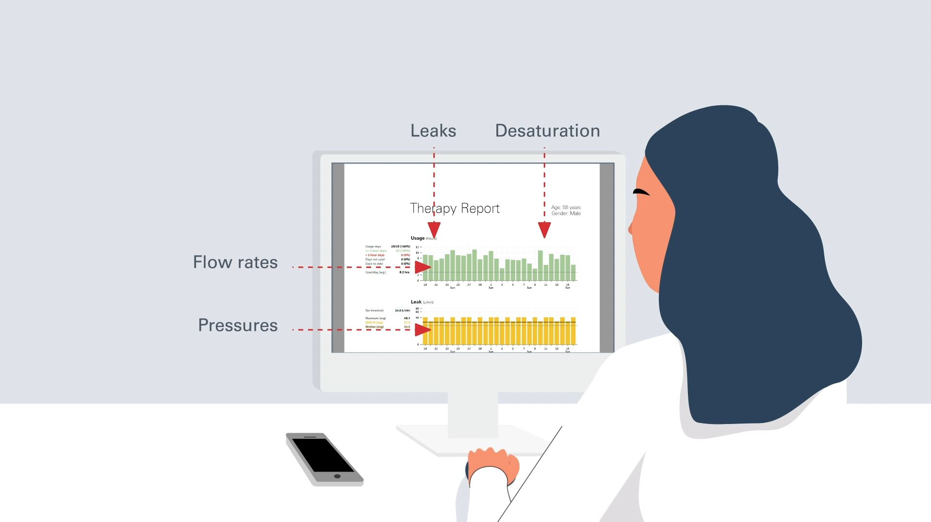 How to video - Analysing patient data