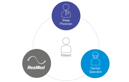 Narval-CC-dispositivo-avance-mandibular-especialista-dental-sueño-ResMed